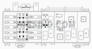 1999 civic fuse diagram awesome 1999 toyota camry fuse box diagram toyota corolla 1999 fuse box diagram 1999 civic fuse diagram awesome 1999 toyota camry fuse box diagram 2005 honda accord wiring diagram