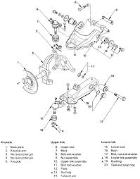 Isuzu rodeo rear brakes