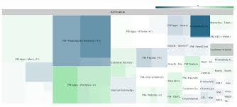 Business Progress Report Template Enchanting Project Status Report Priority Matrix