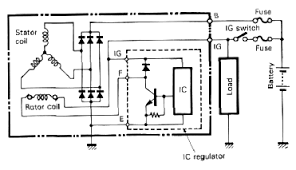generator stator wiring diagram suzuki gsx r1100 charging system diagram 94 96 suzuki gsxr1100 generator electrical circuit
