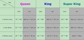 photo 2 of 5 duvet cover queen size measurements photo 2 bed linen duvet cover measurements duvet ikea