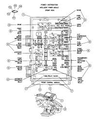 chrysler town and country fuse box diagram wiring 2012 chrysler town and country fuse box diagram 2012 wiring diagrams