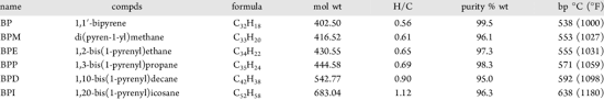 Molecular Properties Of Model Compounds In Chart 1 Indicate