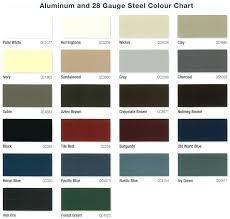 Aluminum Siding Color Vinyl Chart Mastic Colors House Fort