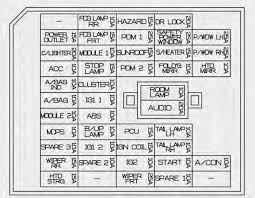 kia rio engine fuse diagram wiring diagram expert kia rio 2011 2014 fuse box diagram auto genius 2002 kia rio engine wiring diagram kia rio engine fuse diagram