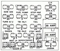 fuse panel diagram 98 chevy z28 wiring diagram sys