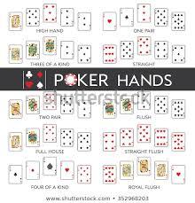 Texas Holdem Poker Hands Ranked