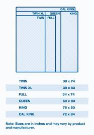 Different Bed Sizes Chart Different Types Of Full Mattress Dimensions Mattress