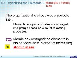 6.1 Organizing the Elements > 1 Copyright © Pearson Education, Inc ...