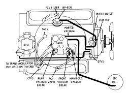 oldsmobile cutlass supreme questions diagram of the vacum lines diagram of the vacum lines to a 1987 cutlass 350 rocket engine