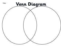 Drawing A Venn Diagram Drawing Venn Diagram Under Fontanacountryinn Com