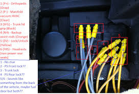trunk close assist partially working 1995 w140 s420 trunk close assist partially working 1995 w140 s420 mercedes benz forum