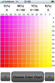 31 Exhaustive Pantone Ncs Conversion Chart