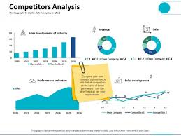 Ppt Charts And Graphs Competitors Analysis Charts Graphs To Display Data Company