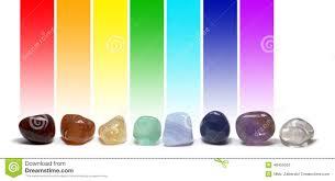 Chakra Healing Crystals Color Chart Stock Illustration