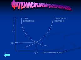 Курсовая Формирование рыночной экономики в России  Формирование рыночной экономики в россии курсовая работа