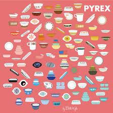 Rare Pyrex Patterns Unique Pyrex Blue Gingam Jumpers