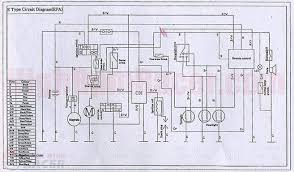 fresh loncin 110cc wiring diagram wiring diagram loncin 110cc chinese atv wiring diagram 50cc at Loncin 110cc Atv Wiring Diagram