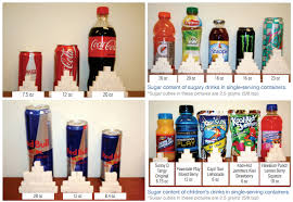 Sugar In Drinks Chart Benefits Of Eliminating Sugary Drinks Weforum Group