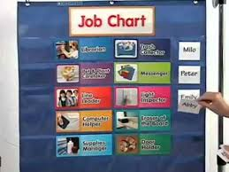 Class Jobs Pocket Chart By Scholastic