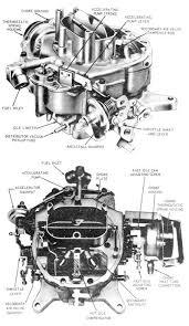 Autolite 4100 Cfm Chart Autolite 4 Barrel Carburetors Hemmings Daily