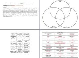 Earth Moon Venn Diagram Characteristics Of Earth Moon Sun Venn Diagram Notes Page Or Sort Activity
