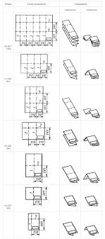 Складывание чертежей согласно ГОСТ НПП Фотограмметрия  Складывание чертежей согласно ГОСТ 2 501 88