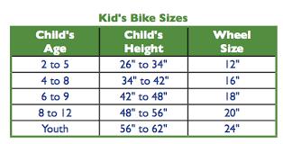Child Bike Size Chart Choosing A Bike Gift Choose The Right Bike Frame Size With