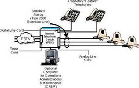 similiar telephone system wiring diagram keywords wiring diagram as well telephone line wiring on old telephone wiring