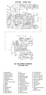 harley softail wiring diagram simple wiring diagram for you • 79 harley fx wiring diagram wiring diagram portal rh 5 20 2 kaminari music de harley