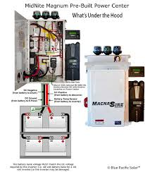 wiring diagram for generator transfer switch on wiring images Generator Transfer Panel Wiring Diagram wiring diagram for generator transfer switch on wiring diagram for generator transfer switch 11 portable generator wiring diagram generator transfer panel wiring diagram for generator transfer panel