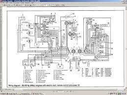 yamaha outboard tachometer wiring diagram fresh free yamaha outboard yamaha outboard analog tachometer wiring diagram yamaha outboard tachometer wiring diagram fresh free yamaha outboard wiring diagrams with diagram of yamaha outboard tachometer wiring diagram for yamaha