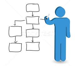 Person Figure Drawing Empty Flow Chart Vector Illustration