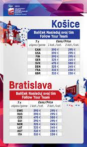Tabulka ukazuje přehled mistrů světa v ledním hokeji. Startuje Prodej Listku Na Ms 2019 Prvni Si Koupil V 9 19 Brankar Laco Hokej Cz Web Ceskeho Hokeje