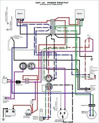 diagrama de flujo en ingles bass tracker wiring diagram 2001 diagrama de flujo en ingles bass tracker wiring diagram 2001