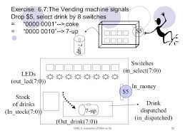 Write Vhdl Program Code For A Vending Machine Best Chapter 48 Examples Of Finite State Machines FSMs Ppt Download