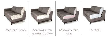 cushion care the sofa and chair company