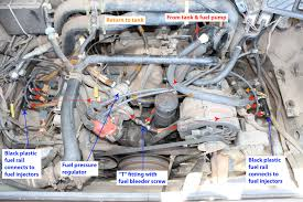 fuel line replacement vanagon org flow of fuel system