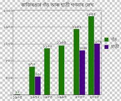 Bar Chart Wikipedia Kaziranga National Park Indian Rhinoceros Bar Chart Tiger