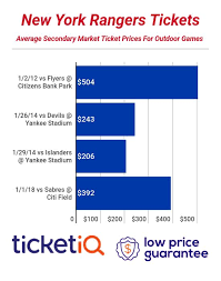 flyers ticket prices rangers tickets for 2018 winter classic averaging nearly 400