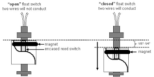 how float switches work water level float switch wiring diagram at Float Level Switch Wiring Diagram