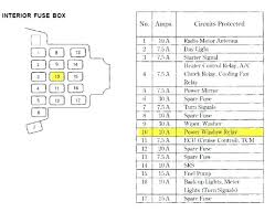 93 honda civic fuse box diagram 1993 del sol accord wiring windows 1999 honda civic fuse box diagram 1993 honda civic del sol fuse box diagram accord wiring 93 windows not working tech forum