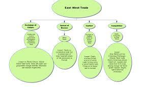trade essay okl mindsprout co trade essay