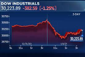 Stock market today: Stocks begin 2021 ...