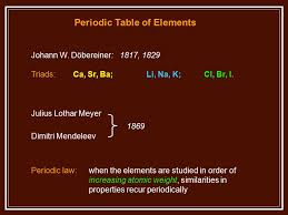 Atom PERIODIC LAW. A T O M Nucleus Protons Neutrons Electrons ...