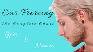 Different Types Ear Piercing With Complete List In Depth
