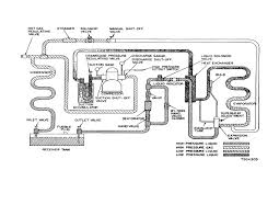 figure 1 3 refrigeration diagram tm 5 4110 217 14 figure 1 3 refrigeration diagram