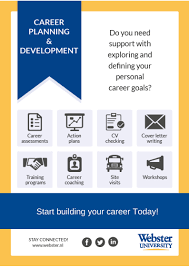 What Is Career Development Career Planning Development Webster University Leiden