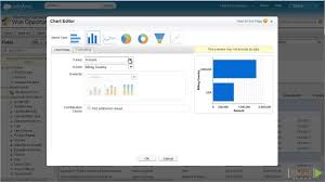 Salesforce Report Chart Types Salesforce Crm Tutorial Creating Charts Packtpub Com