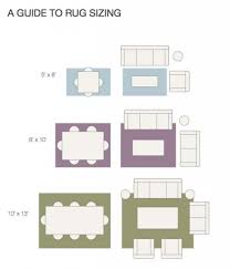 interior expert area rug size guide of for dining room common sizes area rug